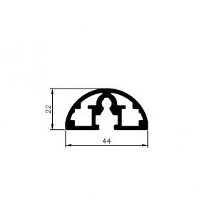 Afslutningsprofil SF-36-2R